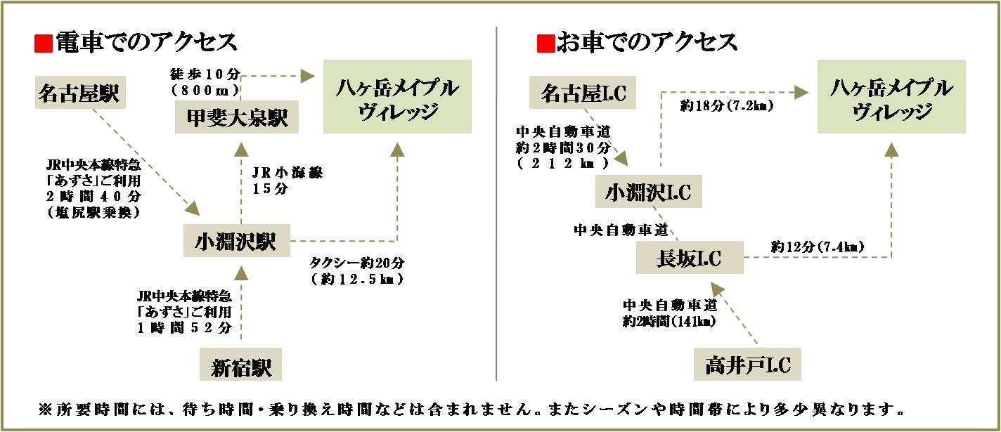 mv access.jpg